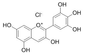 氯化飞燕草素