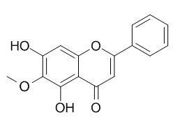 Oroxylin A