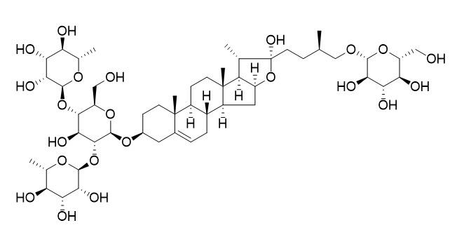 Protodioscin
